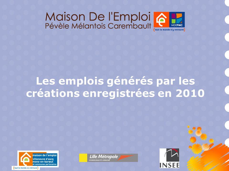 Les emplois générés par les créations enregistrées en 2010