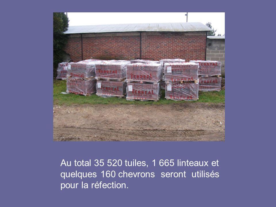 Au total 35 520 tuiles, 1 665 linteaux et quelques 160 chevrons seront utilisés pour la réfection.