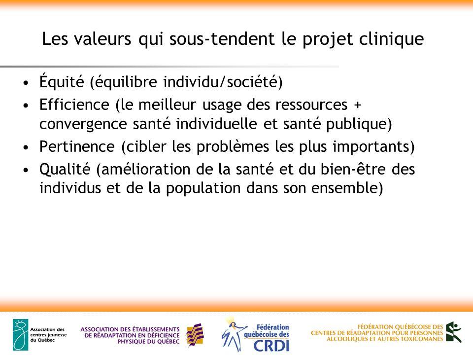 Les valeurs qui sous-tendent le projet clinique Équité (équilibre individu/société) Efficience (le meilleur usage des ressources + convergence santé i