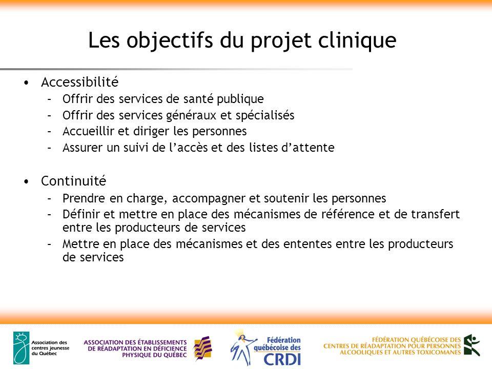 Les objectifs du projet clinique Accessibilité –Offrir des services de santé publique –Offrir des services généraux et spécialisés –Accueillir et diri