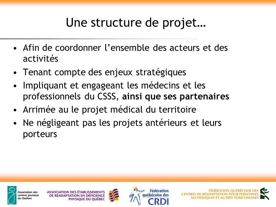 Une structure de projet… Afin de coordonner lensemble des acteurs et des activités Tenant compte des enjeux stratégiques Impliquant et engageant les m