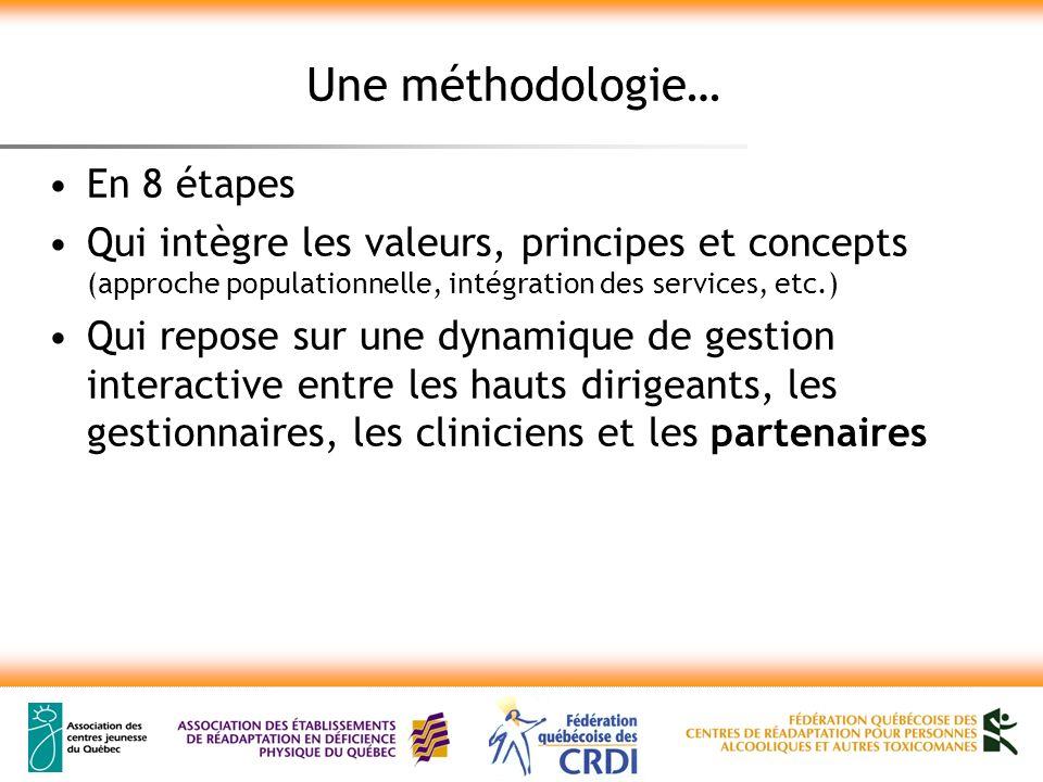 Une méthodologie… En 8 étapes Qui intègre les valeurs, principes et concepts (approche populationnelle, intégration des services, etc.) Qui repose sur