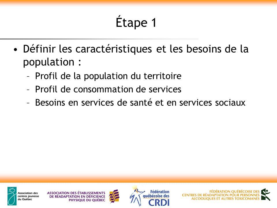 Étape 1 Définir les caractéristiques et les besoins de la population : –Profil de la population du territoire –Profil de consommation de services –Bes