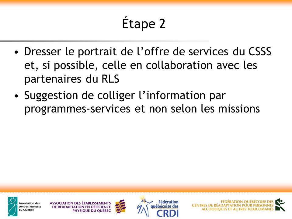 Étape 2 Dresser le portrait de loffre de services du CSSS et, si possible, celle en collaboration avec les partenaires du RLS Suggestion de colliger l