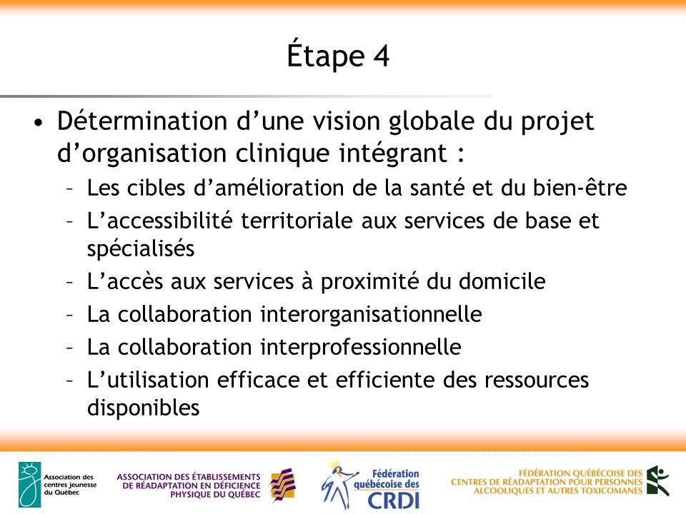 Étape 4 Détermination dune vision globale du projet dorganisation clinique intégrant : –Les cibles damélioration de la santé et du bien-être –Laccessi