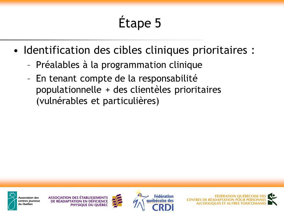 Étape 5 Identification des cibles cliniques prioritaires : –Préalables à la programmation clinique –En tenant compte de la responsabilité populationne