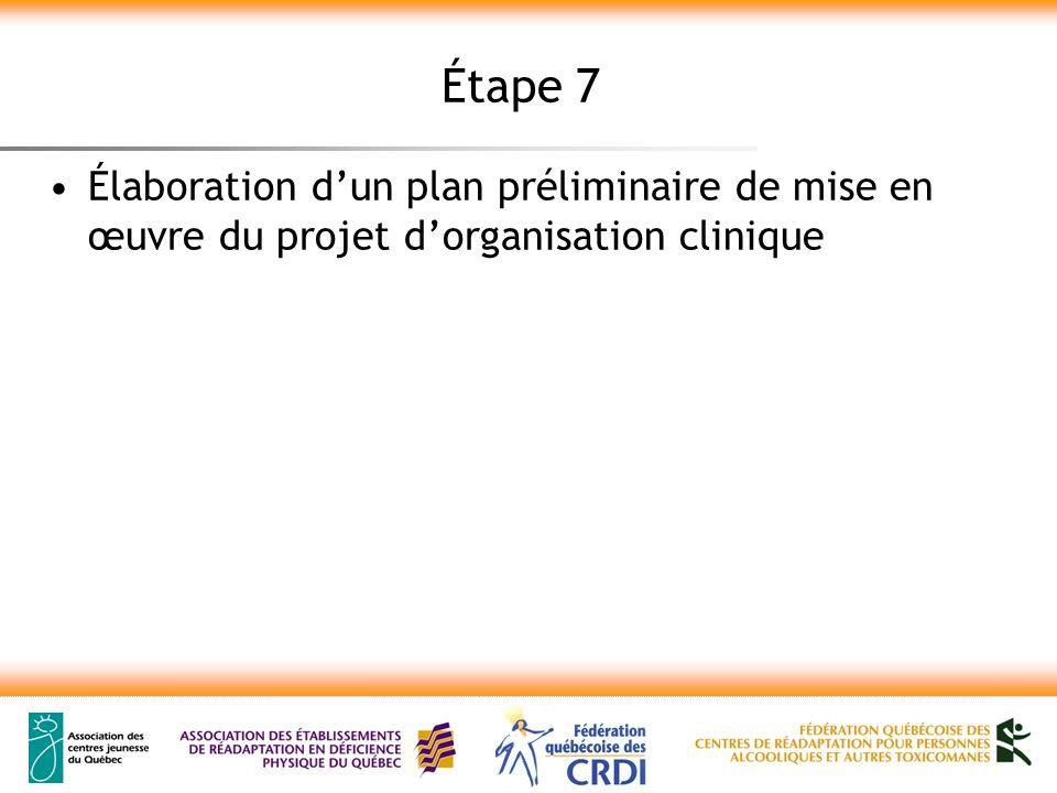Étape 7 Élaboration dun plan préliminaire de mise en œuvre du projet dorganisation clinique