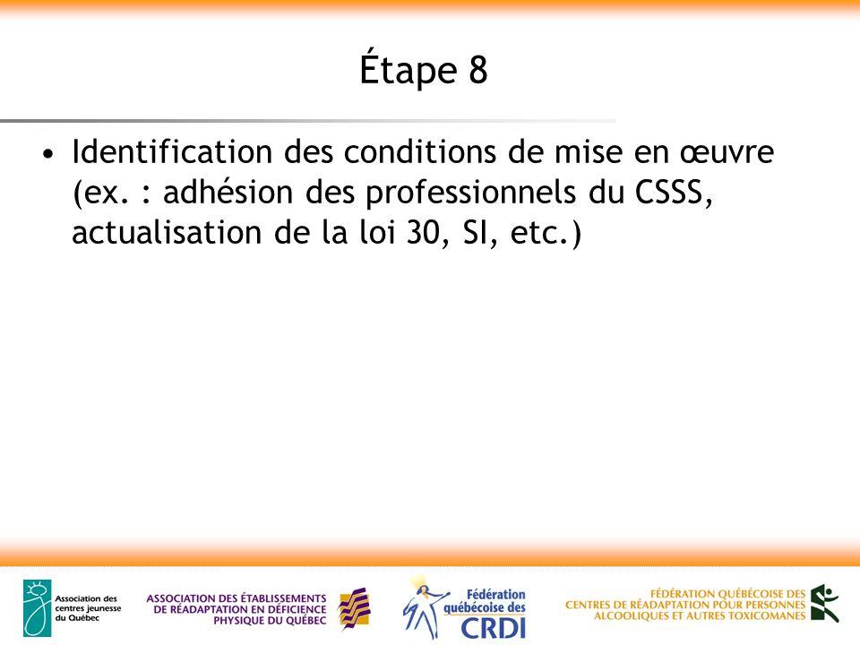 Étape 8 Identification des conditions de mise en œuvre (ex. : adhésion des professionnels du CSSS, actualisation de la loi 30, SI, etc.)
