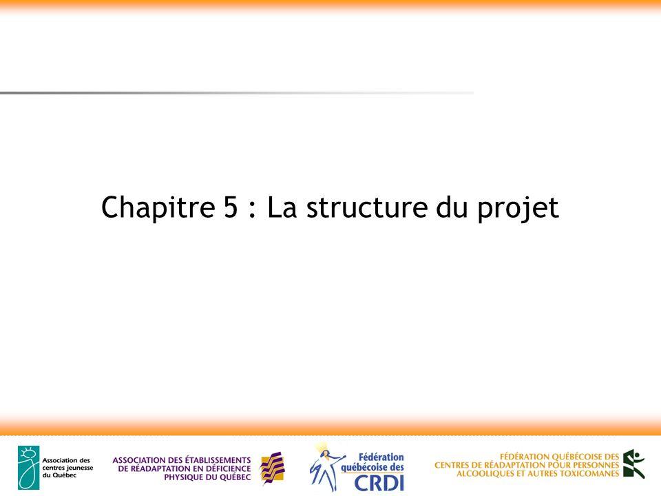 Chapitre 5 : La structure du projet