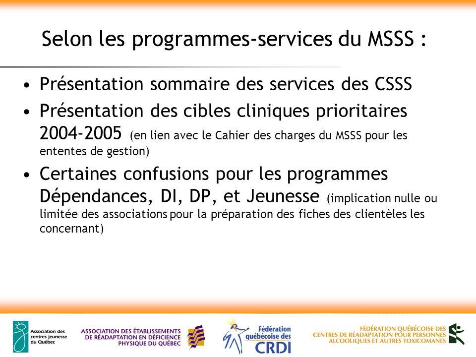 Selon les programmes-services du MSSS : Présentation sommaire des services des CSSS Présentation des cibles cliniques prioritaires 2004-2005 (en lien