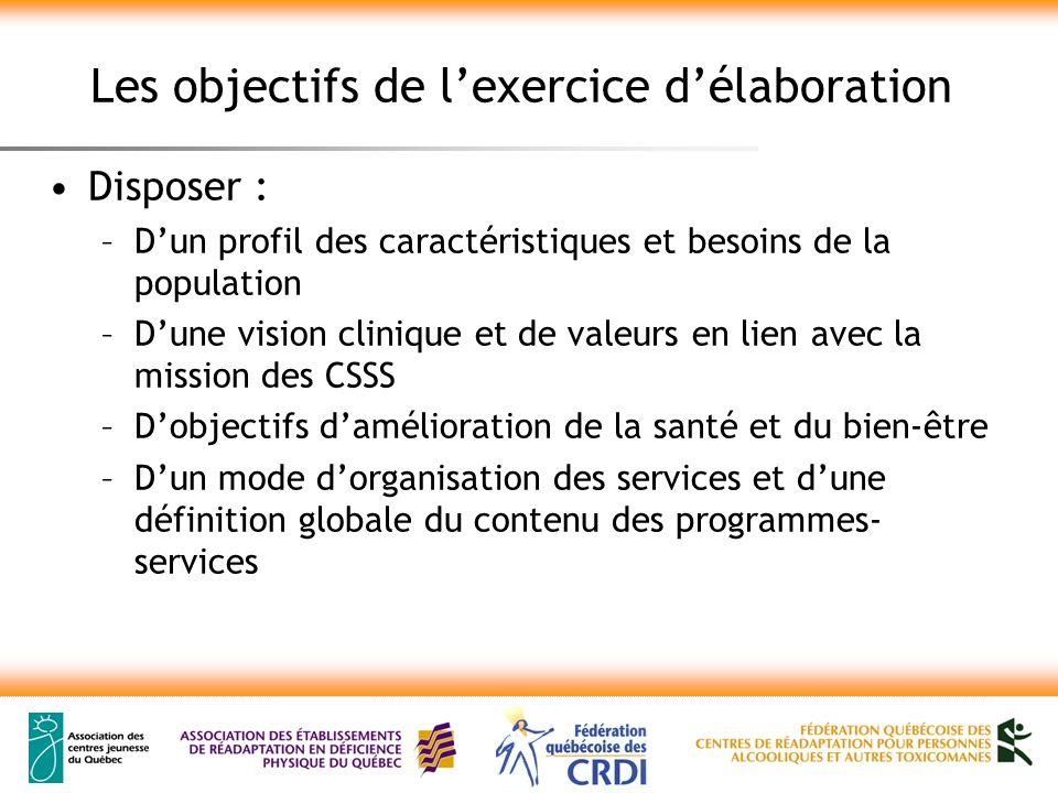 Les objectifs de lexercice délaboration Disposer : –Dun profil des caractéristiques et besoins de la population –Dune vision clinique et de valeurs en