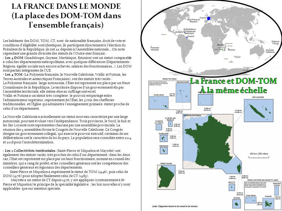 Les habitants des DOM, TOM, CT, sont de nationalité française, droit de vote et conditions déligibilité sont identiques, ils participent directement à