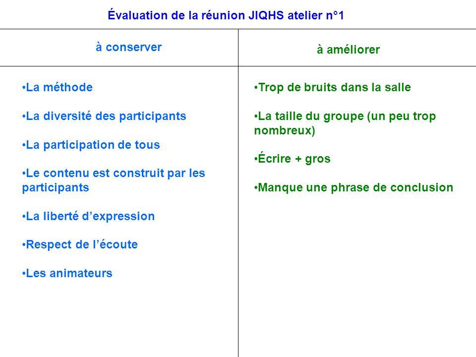 Évaluation de la réunion JIQHS atelier n°1 à conserver à améliorer La méthode La diversité des participants La participation de tous Le contenu est co