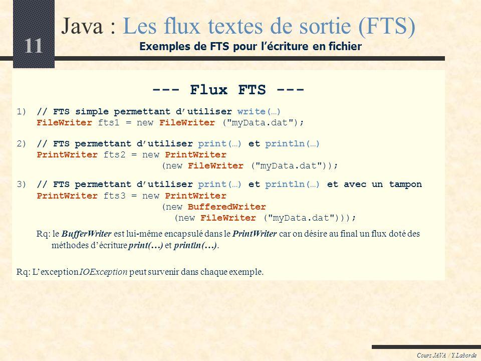 11 Cours JAVA / Y.Laborde --- Flux FTS --- 1)// FTS simple permettant dutiliser write(…) FileWriter fts1 = new FileWriter ( myData.dat ); 2)// FTS permettant dutiliser print(…) et println(…) PrintWriter fts2 = new PrintWriter (new FileWriter ( myData.dat )); 3)// FTS permettant dutiliser print(…) et println(…) et avec un tampon PrintWriter fts3 = new PrintWriter (new BufferedWriter (new FileWriter ( myData.dat ))); Rq: le BufferWriter est lui-même encapsulé dans le PrintWriter car on désire au final un flux doté des méthodes décriture print(…) et println(…).