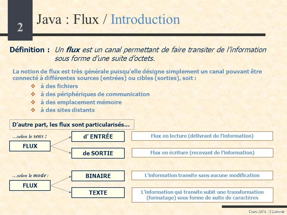 2 Cours JAVA / Y.Laborde La notion de flux est très générale puisquelle désigne simplement un canal pouvant être connecté à différentes sources (entrées) ou cibles (sorties), soit : à des fichiers à des périphériques de communication à des emplacement mémoire à des sites distants Java : Flux / Introduction Définition : Un flux est un canal permettant de faire transiter de linformation sous forme dune suite doctets.