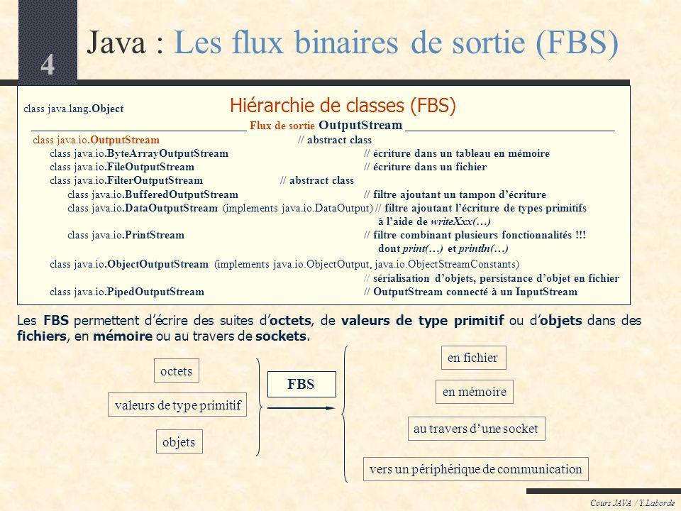 4 Cours JAVA / Y.Laborde Les FBS permettent décrire des suites doctets, de valeurs de type primitif ou dobjets dans des fichiers, en mémoire ou au travers de sockets.