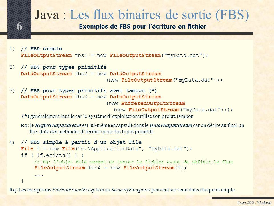 6 Cours JAVA / Y.Laborde Java : Les flux binaires de sortie (FBS) 1)// FBS simple FileOutputStream fbs1 = new FileOutputStream( myData.dat ); 2)// FBS pour types primitifs DataOutputStream fbs2 = new DataOutputStream (new FileOutputStream( myData.dat )); 3)// FBS pour types primitifs avec tampon (*) DataOutputStream fbs3 = new DataOutputStream (new BufferedOutputStream (new FileOutputStream( myData.dat ))); (*) généralement inutile car le système dexploitation utilise son propre tampon Rq: le BufferOutputStream est lui-même encapsulé dans le DataOutputStream car on désire au final un flux doté des méthodes décriture pour des types primitifs.