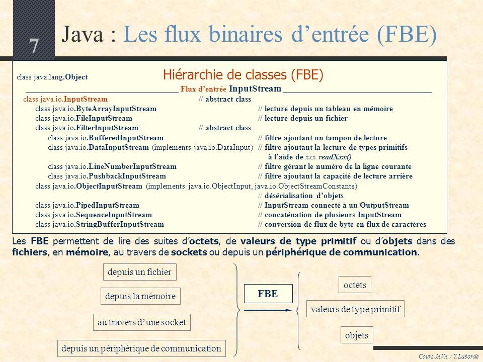 7 Cours JAVA / Y.Laborde Les FBE permettent de lire des suites doctets, de valeurs de type primitif ou dobjets dans des fichiers, en mémoire, au travers de sockets ou depuis un périphérique de communication.