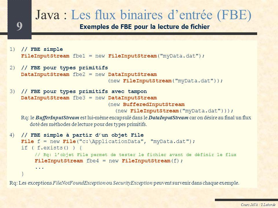 9 Cours JAVA / Y.Laborde Java : Les flux binaires dentrée (FBE) 1)// FBE simple FileInputStream fbe1 = new FileInputStream( myData.dat ); 2)// FBE pour types primitifs DataInputStream fbe2 = new DataInputStream (new FileInputStream( myData.dat )); 3)// FBE pour types primitifs avec tampon DataInputStream fbe3 = new DataInputStream (new BufferedInputStream (new FileInputStream( myData.dat ))); Rq: le BufferInputStream est lui-même encapsulé dans le DataInputStream car on désire au final un flux doté des méthodes de lecture pour des types primitifs.