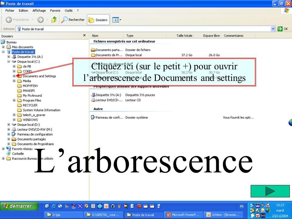 Larborescence Cliquez ici (sur le petit +) pour ouvrir larborescence de Documents and settings