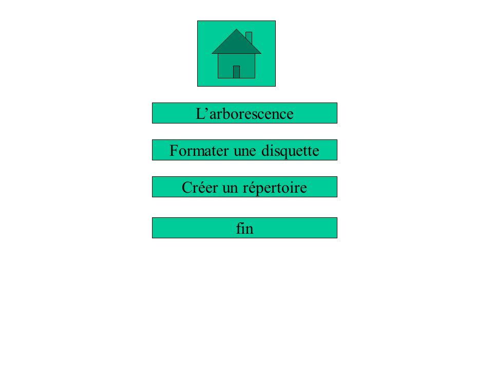 Larborescence Formater une disquette Créer un répertoire fin
