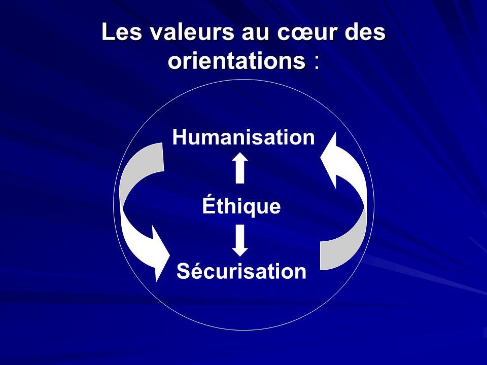 Les valeurs au cœur des orientations : Humanisation Éthique Sécurisation