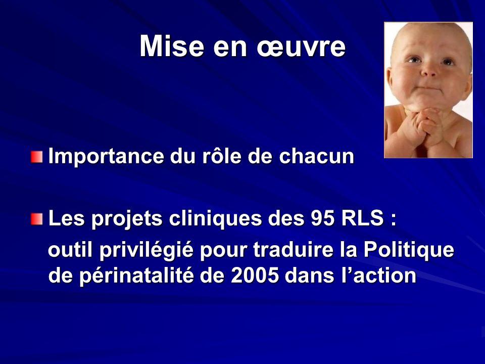 Mise en œuvre Importance du rôle de chacun Les projets cliniques des 95 RLS : outil privilégié pour traduire la Politique de périnatalité de 2005 dans laction outil privilégié pour traduire la Politique de périnatalité de 2005 dans laction
