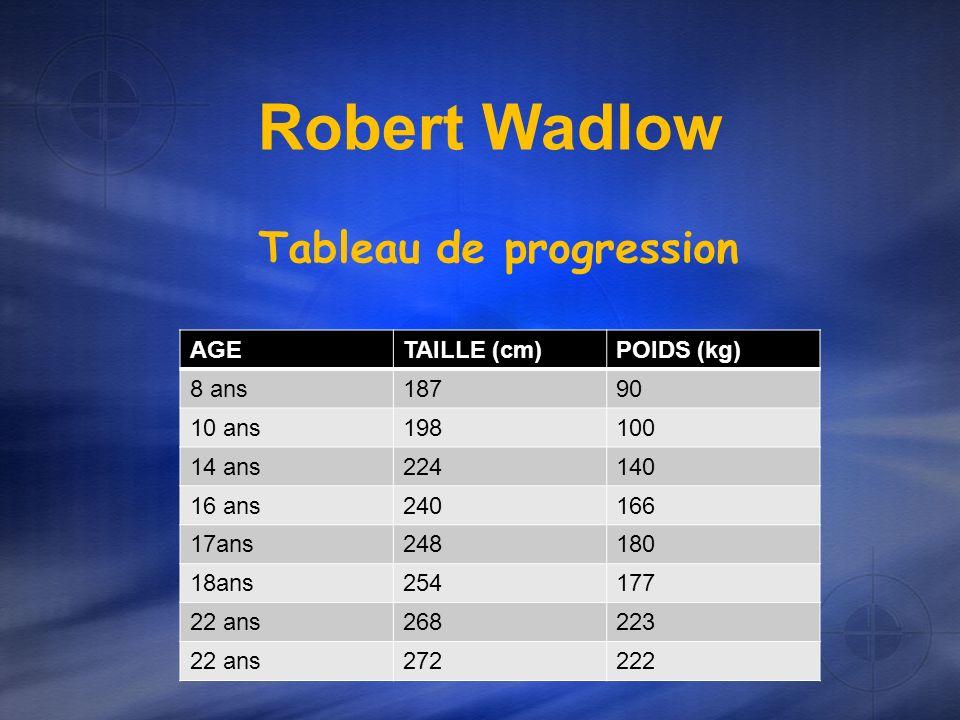 AGETAILLE (cm)POIDS (kg) 8 ans18790 10 ans198100 14 ans224140 16 ans240166 17ans248180 18ans254177 22 ans268223 22 ans272222 Robert Wadlow Tableau de progression