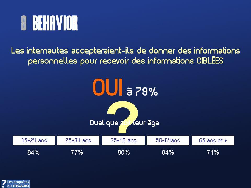 Les internautes accepteraient-ils de donner des informations personnelles pour recevoir des informations CIBLÉES ? OUI à 79% Quel que soit leur âge 8