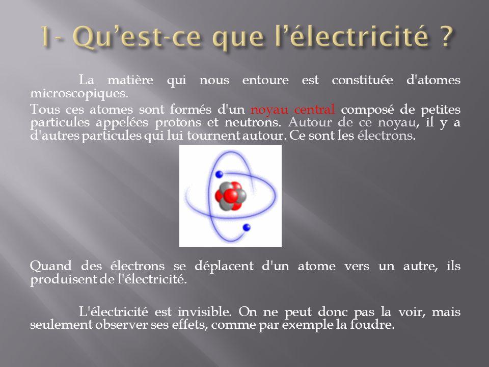 La matière qui nous entoure est constituée d'atomes microscopiques. Tous ces atomes sont formés d'un noyau central composé de petites particules appel