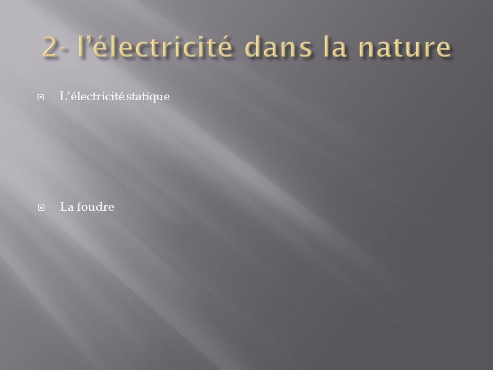 1879 : Thomas Edison invente la lampe à incandescence.