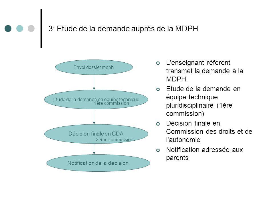 3: Etude de la demande auprès de la MDPH Lenseignant référent transmet la demande à la MDPH. Etude de la demande en équipe technique pluridisciplinair