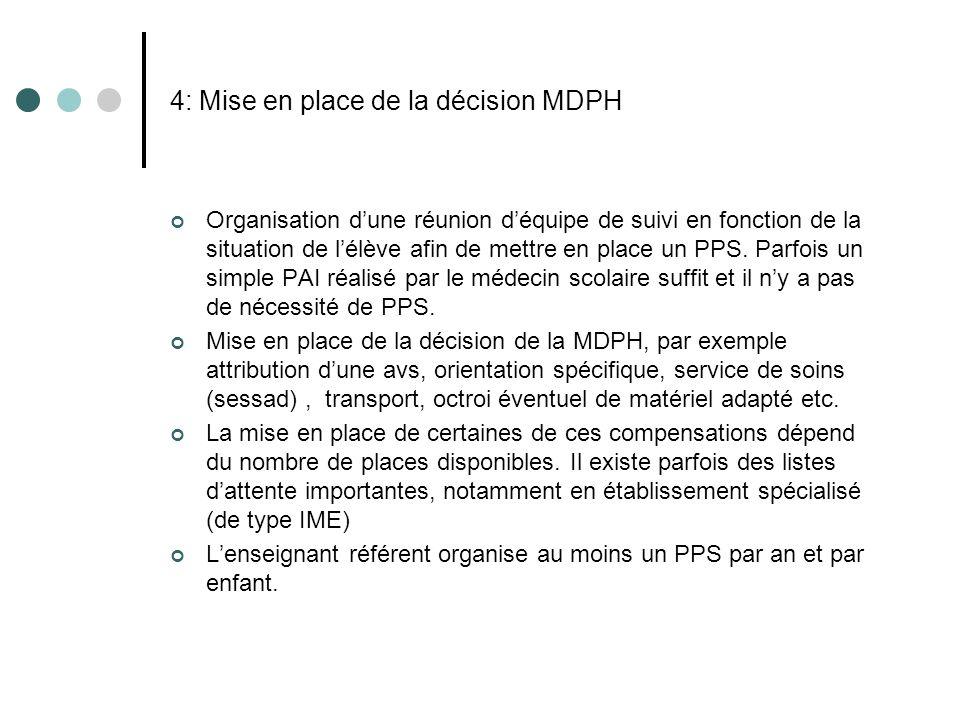 4: Mise en place de la décision MDPH Organisation dune réunion déquipe de suivi en fonction de la situation de lélève afin de mettre en place un PPS.