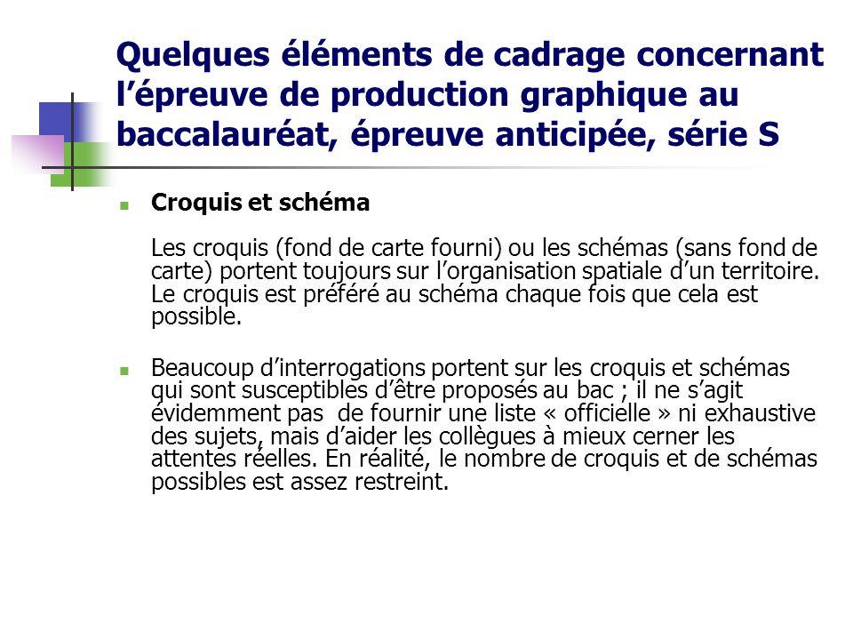 Quelques éléments de cadrage concernant lépreuve de production graphique au baccalauréat, épreuve anticipée, série S Croquis et schéma Les croquis (fo