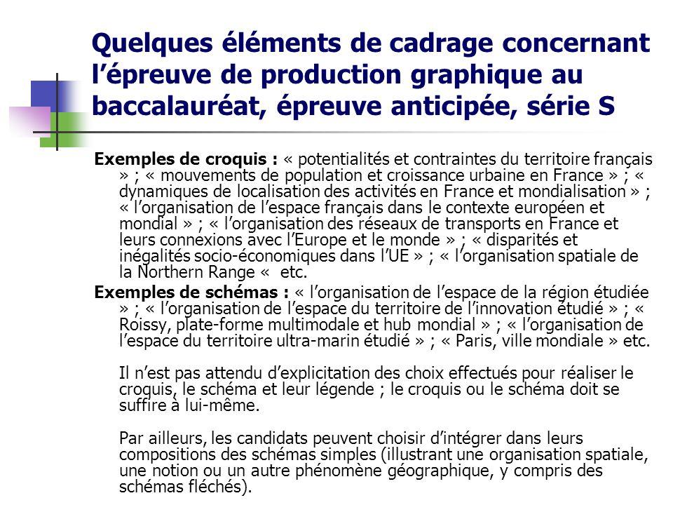 Quelques éléments de cadrage concernant lépreuve de production graphique au baccalauréat, épreuve anticipée, série S Exemples de croquis : « potential