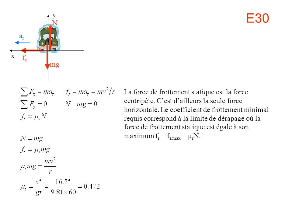 E30 fsfs N mg y x arar La force de frottement statique est la force centripète. Cest dailleurs la seule force horizontale. Le coefficient de frottemen