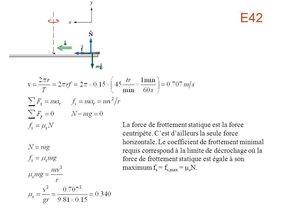 E42 La force de frottement statique est la force centripète. Cest dailleurs la seule force horizontale. Le coefficient de frottement minimal requis co