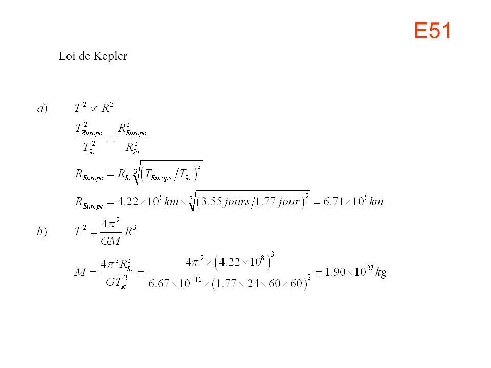 E51 Loi de Kepler
