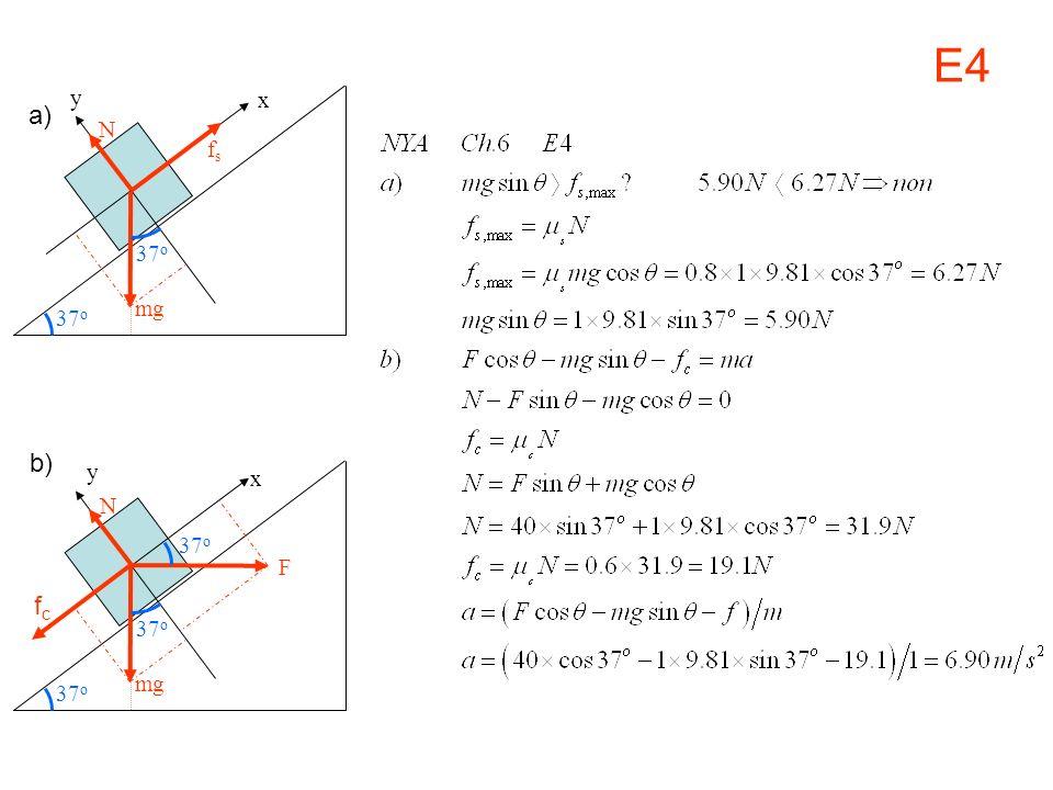 E4 37 o mg N fsfs 37 o mg F N fcfc a) b) x x y y