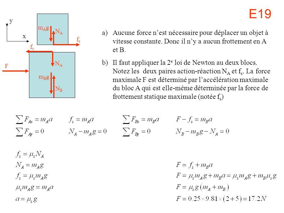 E19 fsfs fsfs F mAgmAg mBgmBg NANA NANA x y NBNB a)Aucune force nest nécessaire pour déplacer un objet à vitesse constante.