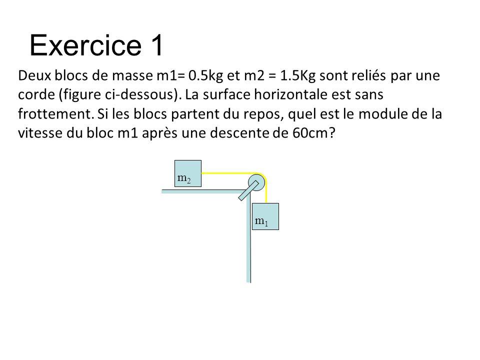 Exercice 1 Deux blocs de masse m1= 0.5kg et m2 = 1.5Kg sont reliés par une corde (figure ci-dessous). La surface horizontale est sans frottement. Si l