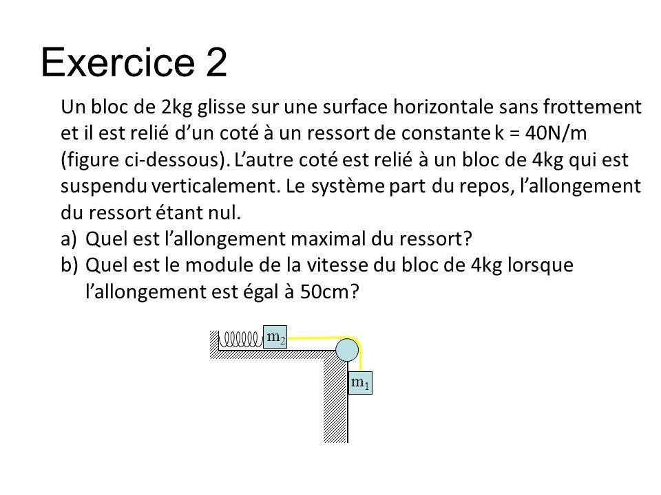 Exercice 2 Un bloc de 2kg glisse sur une surface horizontale sans frottement et il est relié dun coté à un ressort de constante k = 40N/m (figure ci-d