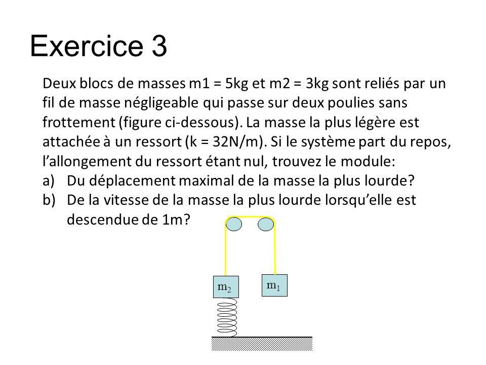 Exercice 3 Deux blocs de masses m1 = 5kg et m2 = 3kg sont reliés par un fil de masse négligeable qui passe sur deux poulies sans frottement (figure ci