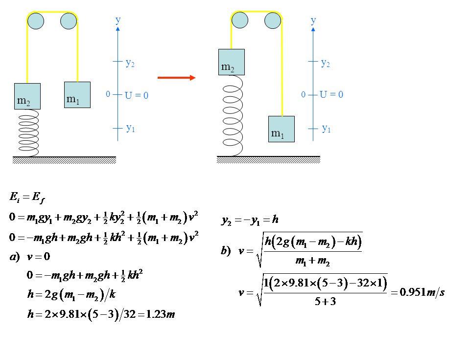 U = 0 m1m1 m2m2 0 y1y1 y2y2 y m1m1 m2m2 0 y1y1 y2y2 y