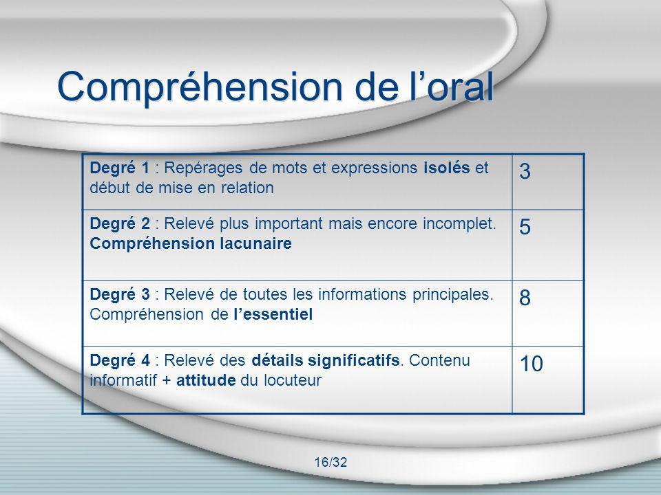 16/32 Compréhension de loral Degré 1 : Repérages de mots et expressions isolés et début de mise en relation 3 Degré 2 : Relevé plus important mais enc