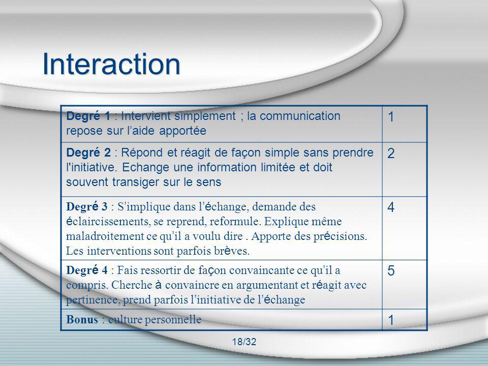 18/32 Interaction Degré 1 : Intervient simplement ; la communication repose sur laide apportée 1 Degré 2 : Répond et réagit de façon simple sans prend