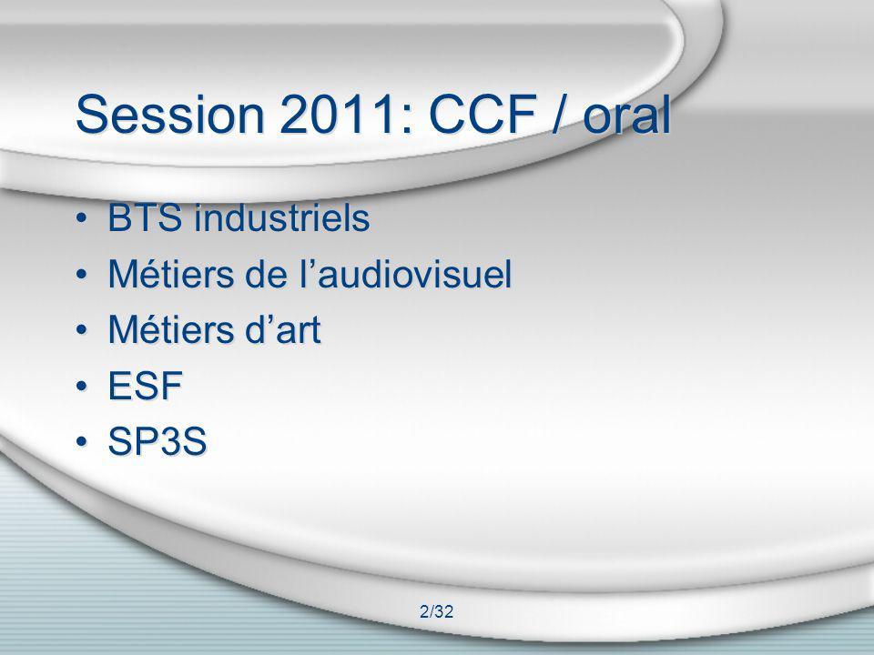 2/32 Session 2011: CCF / oral BTS industriels Métiers de laudiovisuel Métiers dart ESF SP3S BTS industriels Métiers de laudiovisuel Métiers dart ESF S