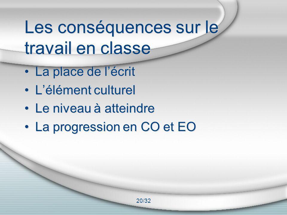 20/32 Les conséquences sur le travail en classe La place de lécrit Lélément culturel Le niveau à atteindre La progression en CO et EO La place de lécr