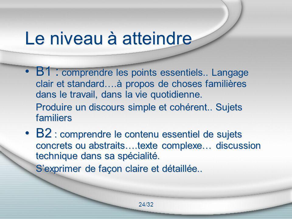 24/32 Le niveau à atteindre B1 : comprendre les points essentiels.. Langage clair et standard….à propos de choses familières dans le travail, dans la