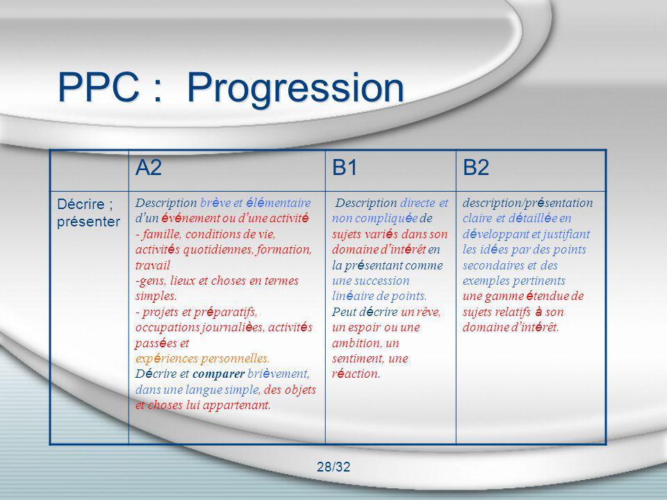 28/32 PPC : Progression A2B1B2 Décrire ; présenter Description br è ve et é l é mentaire d un é v é nement ou d une activit é - famille, conditions de